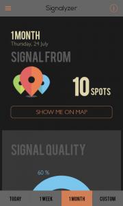 Signalyzer Results